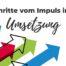 Katharina Holch - Blog - 3 Schritte vom Impuls in die Umsetzung